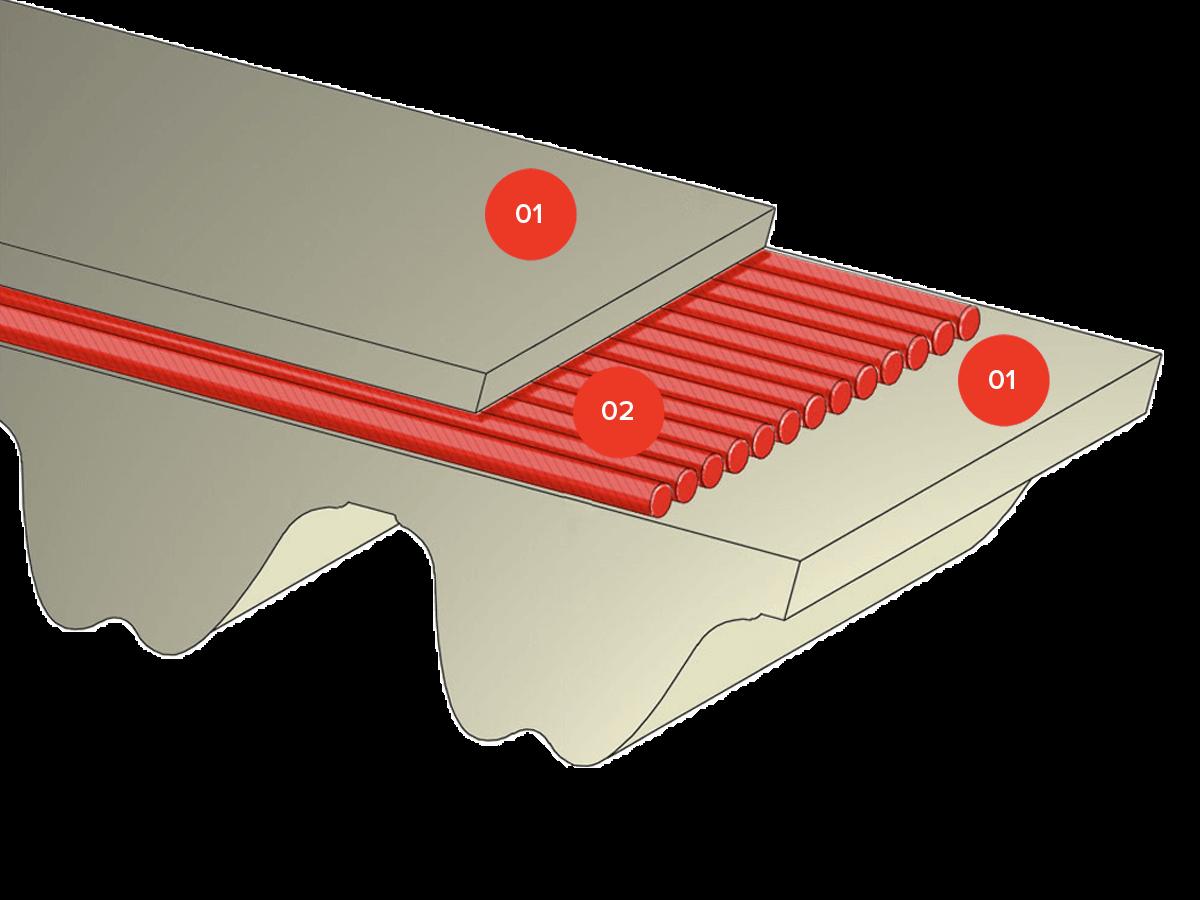 Timing belts Polyurethane endless MEGAFLEX